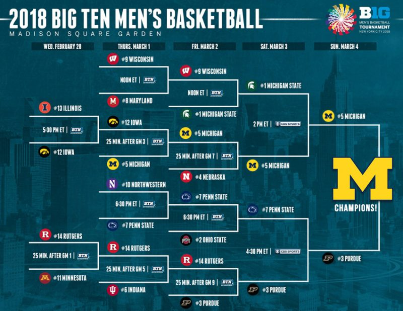 BTNBracketRound3